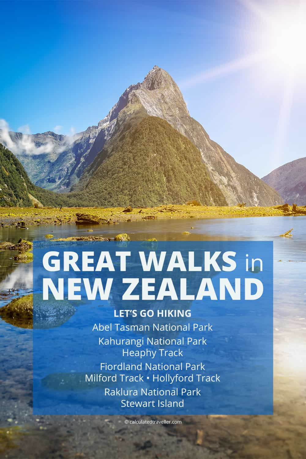 Great Walks in New Zealand - Milford Track